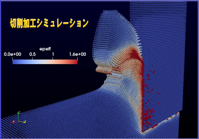 3次元切削加工シミュレーション(動画)