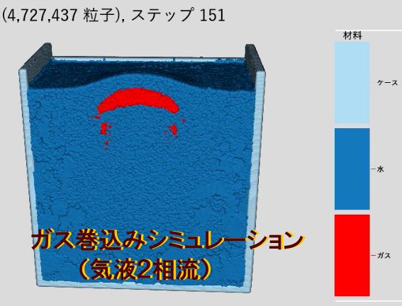 ガス巻込みのシミュレーション_気液2相流解析(動画)