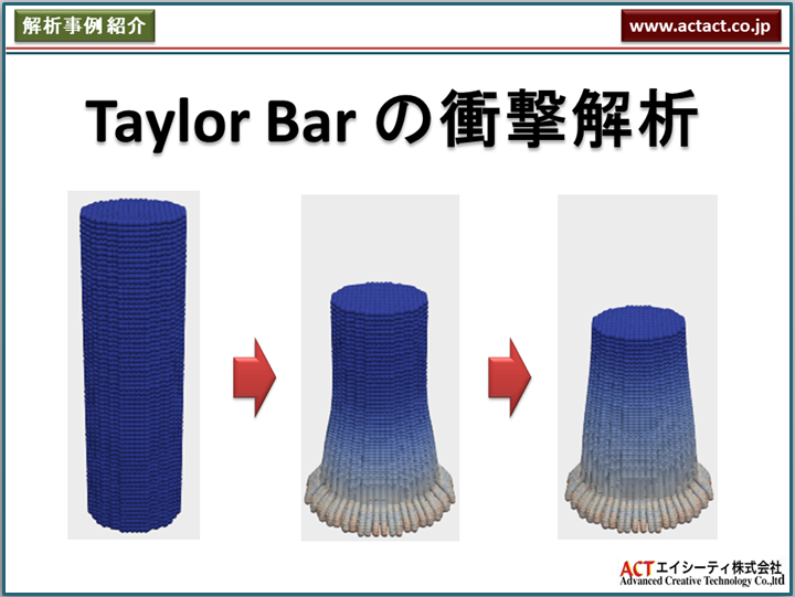 Taylor Bar の衝撃解析(動画)